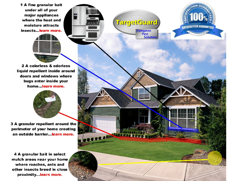 targetguard complete pest solution for jefferson and shelby counties